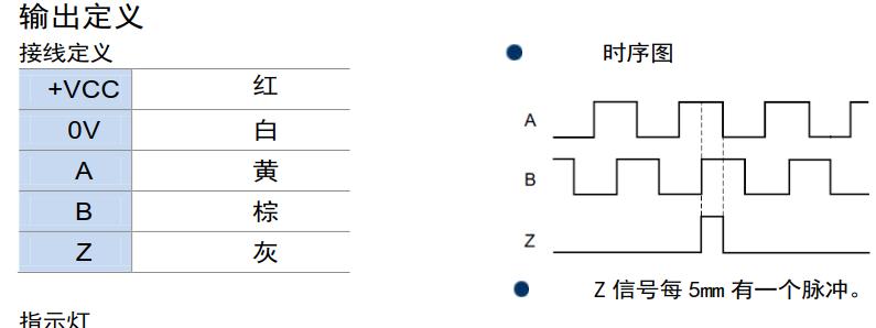 磁栅尺接线定义